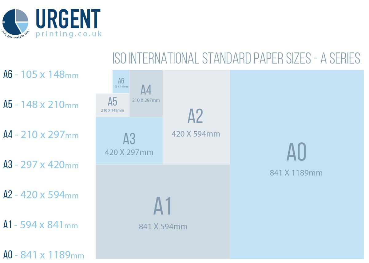 A5 A4 A3 A2 A1 A0 Sizes Time Keeping Blue Chart For Boys Giant Poster